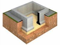 Цокольный 8х8 - для каменного дома